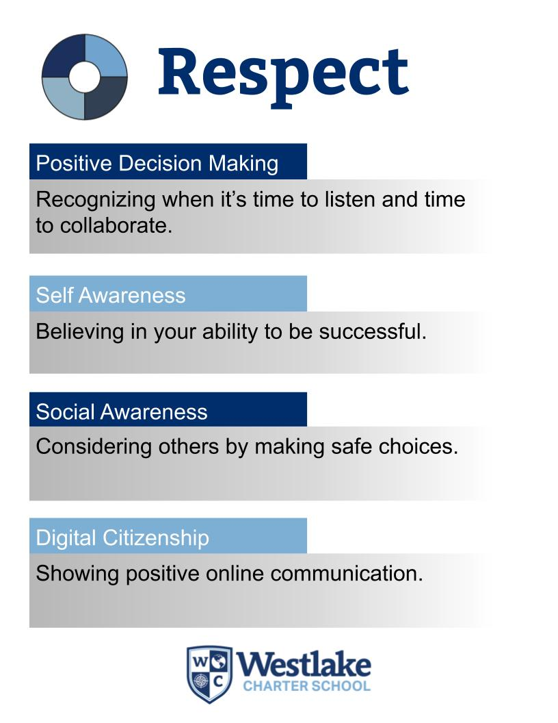 Core Value Poster – Respect